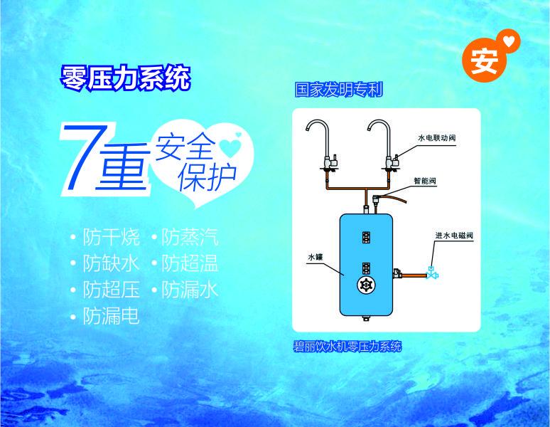 碧丽校园饮水机-200人饮水机(图6)
